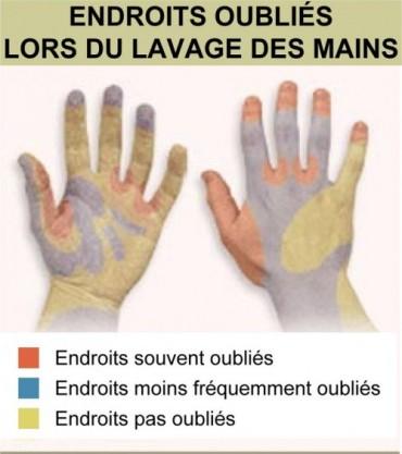 lavage mains zones sales oubliées